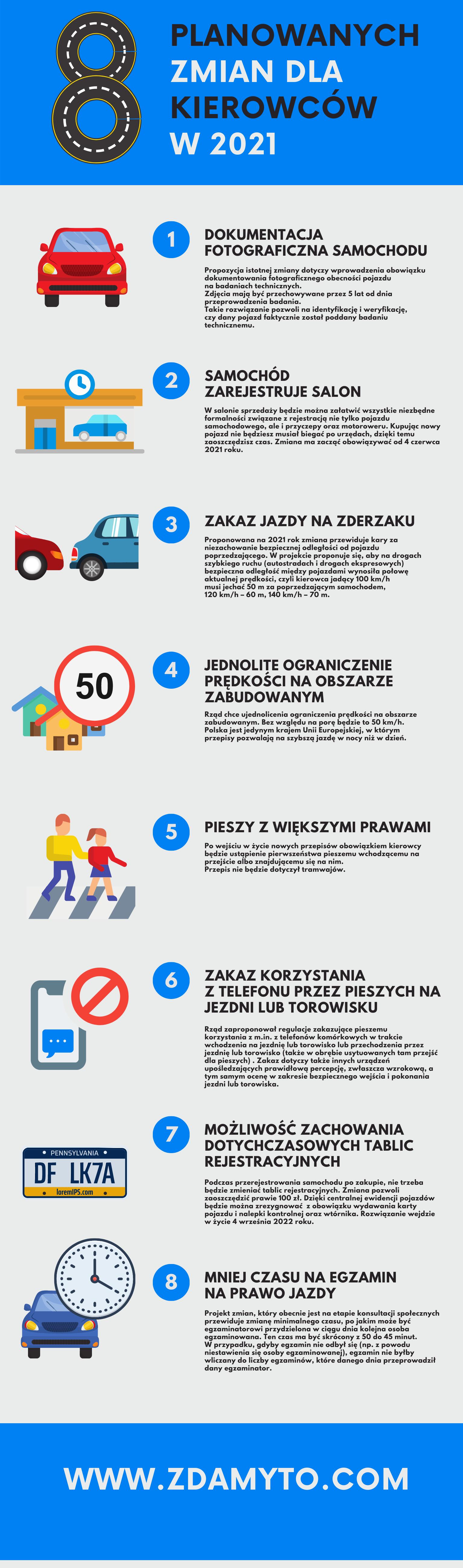 zmiany dla kierowcow